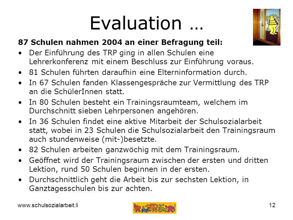 Evaluation … 87 Schulen nahmen 2004 an einer Befragung teil:
