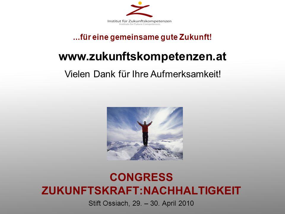 CONGRESS ZUKUNFTSKRAFT:NACHHALTIGKEIT