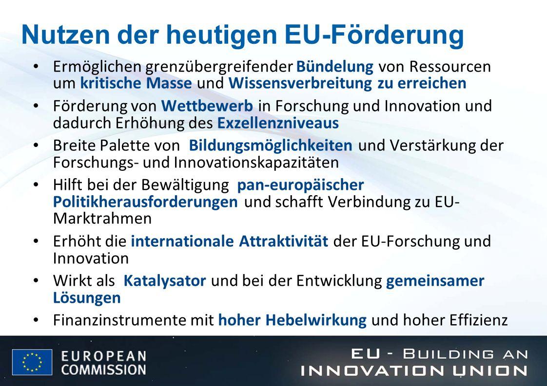 Nutzen der heutigen EU-Förderung