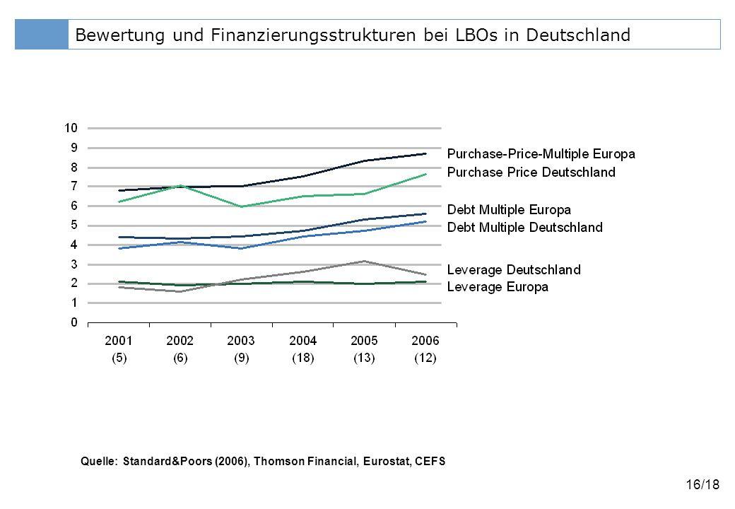 Bewertung und Finanzierungsstrukturen bei LBOs in Deutschland