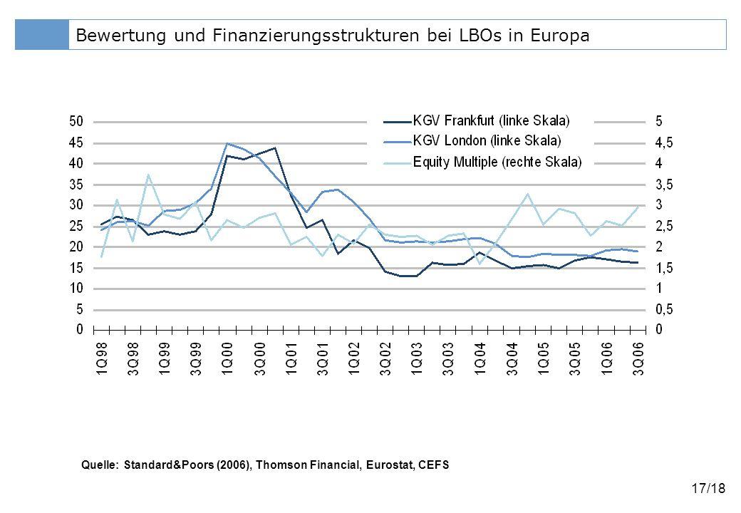 Bewertung und Finanzierungsstrukturen bei LBOs in Europa