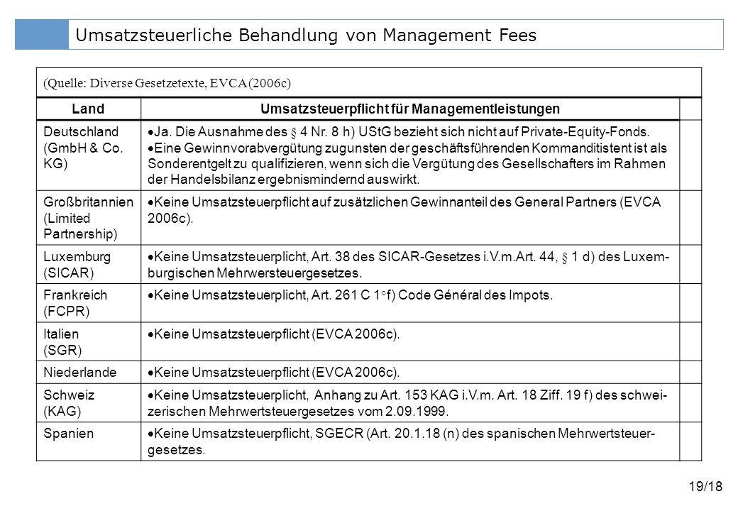 Umsatzsteuerpflicht für Managementleistungen