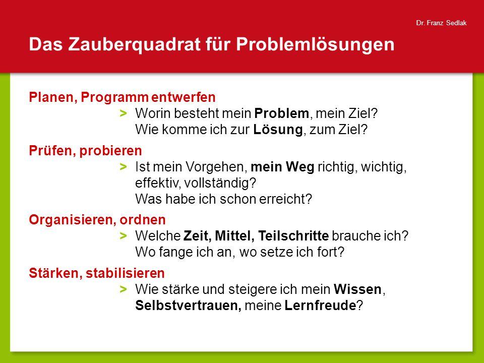 Das Zauberquadrat für Problemlösungen