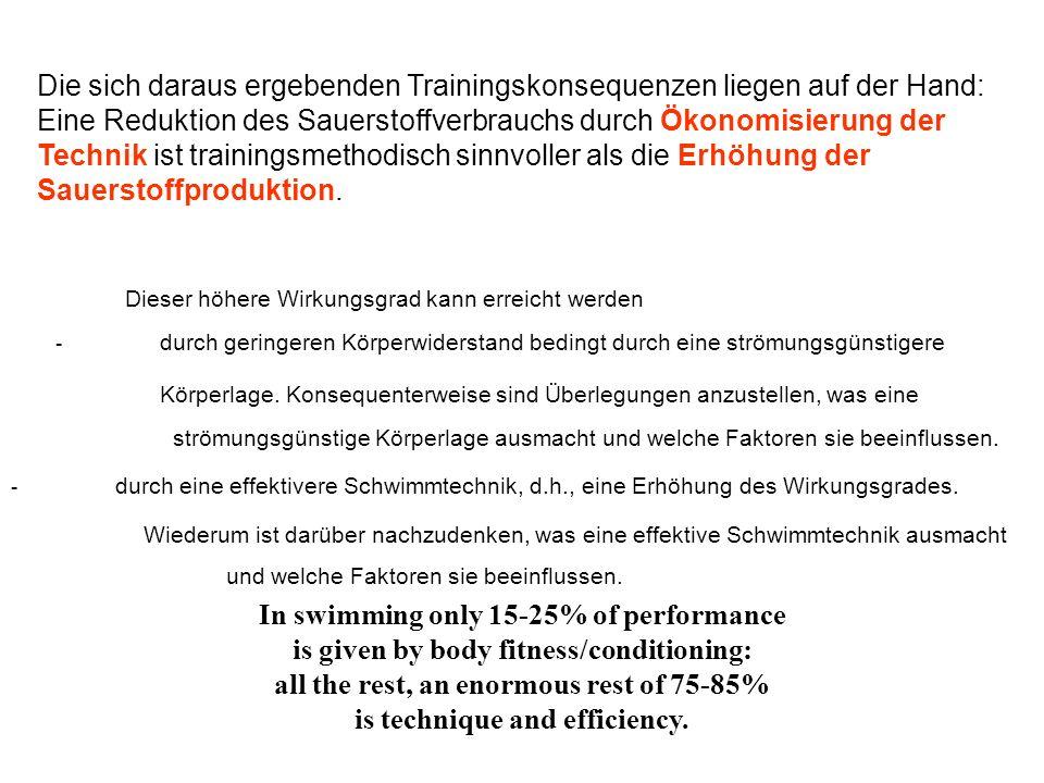 Die sich daraus ergebenden Trainingskonsequenzen liegen auf der Hand: Eine Reduktion des Sauerstoffverbrauchs durch Ökonomisierung der Technik ist trainingsmethodisch sinnvoller als die Erhöhung der Sauerstoffproduktion.