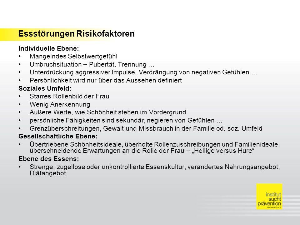 Essstörungen Risikofaktoren