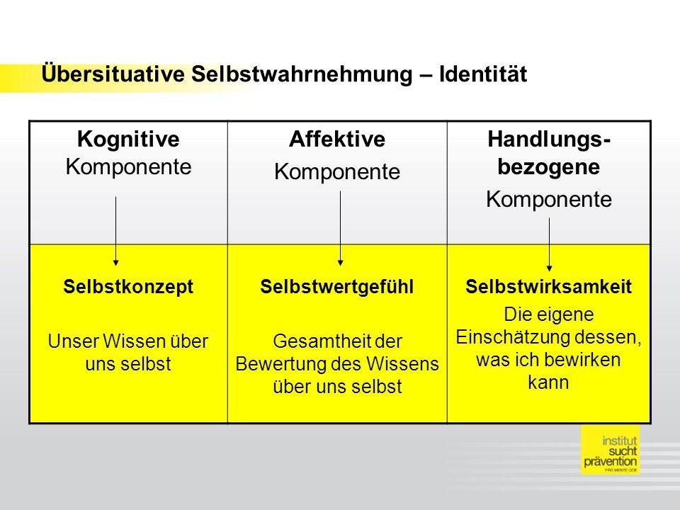 Übersituative Selbstwahrnehmung – Identität