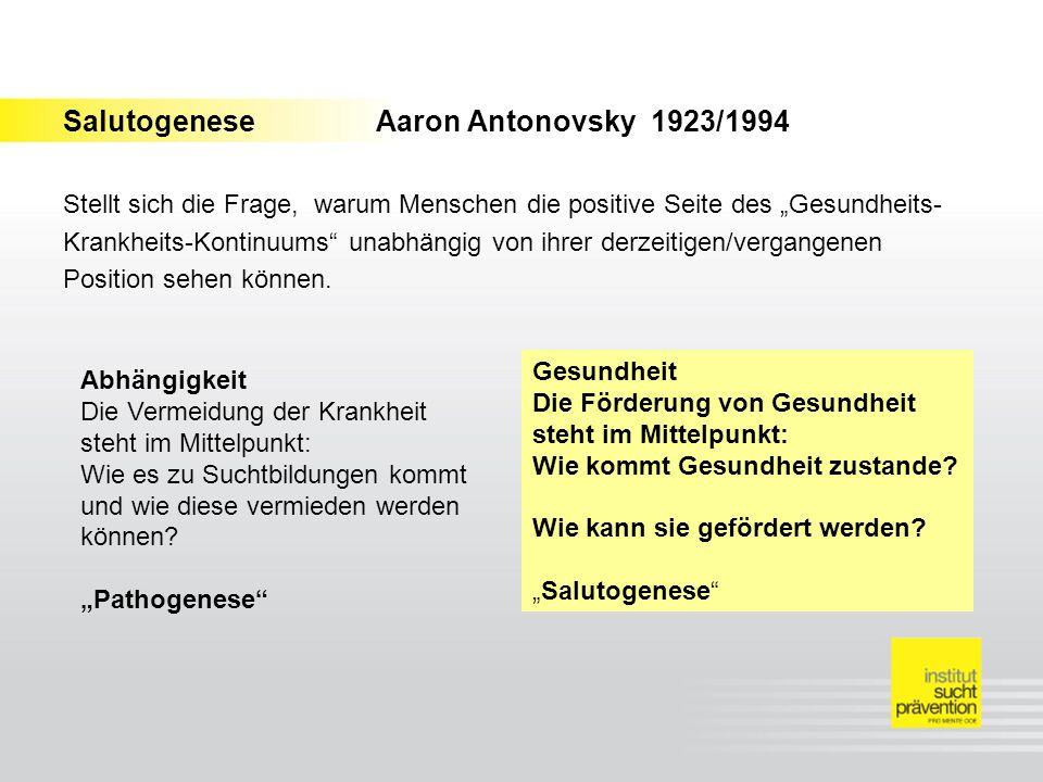 Salutogenese Aaron Antonovsky 1923/1994