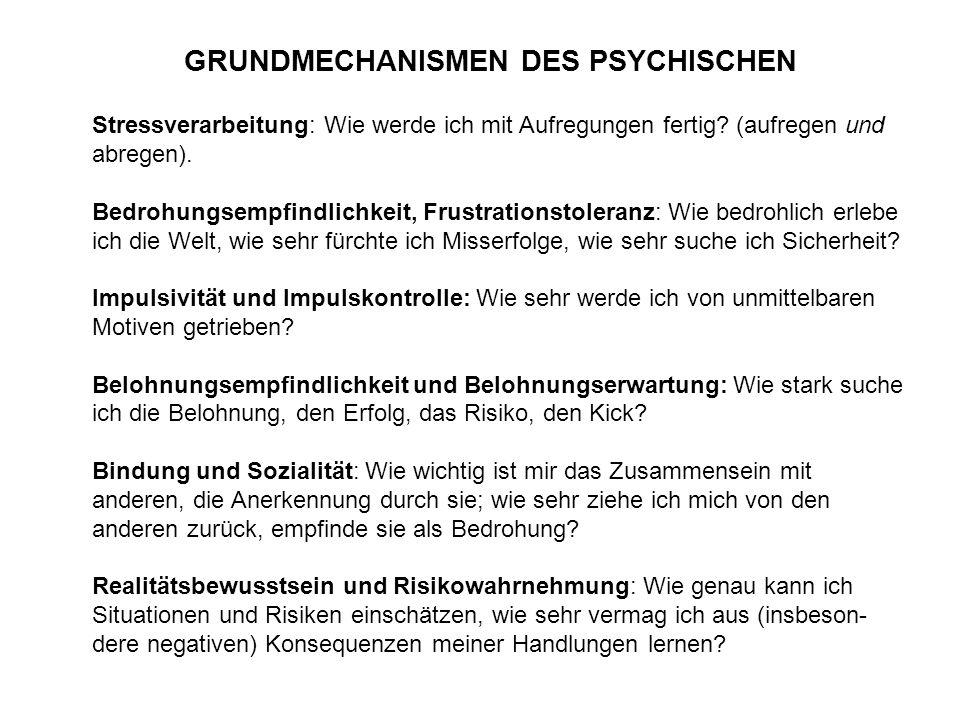 GRUNDMECHANISMEN DES PSYCHISCHEN