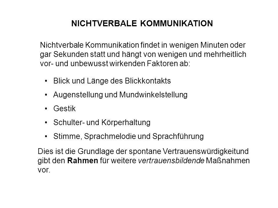 NICHTVERBALE KOMMUNIKATION