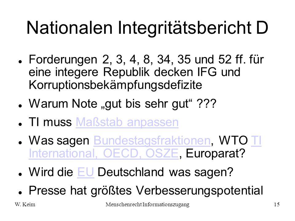 Nationalen Integritätsbericht D