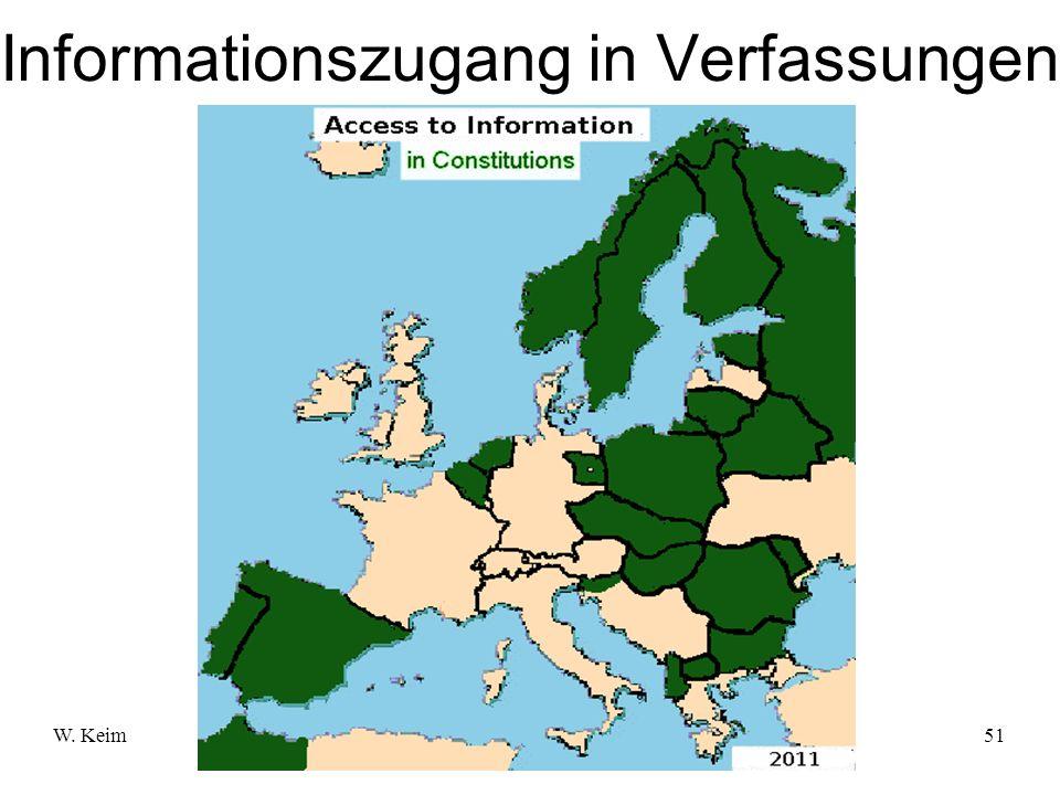 Informationszugang in Verfassungen