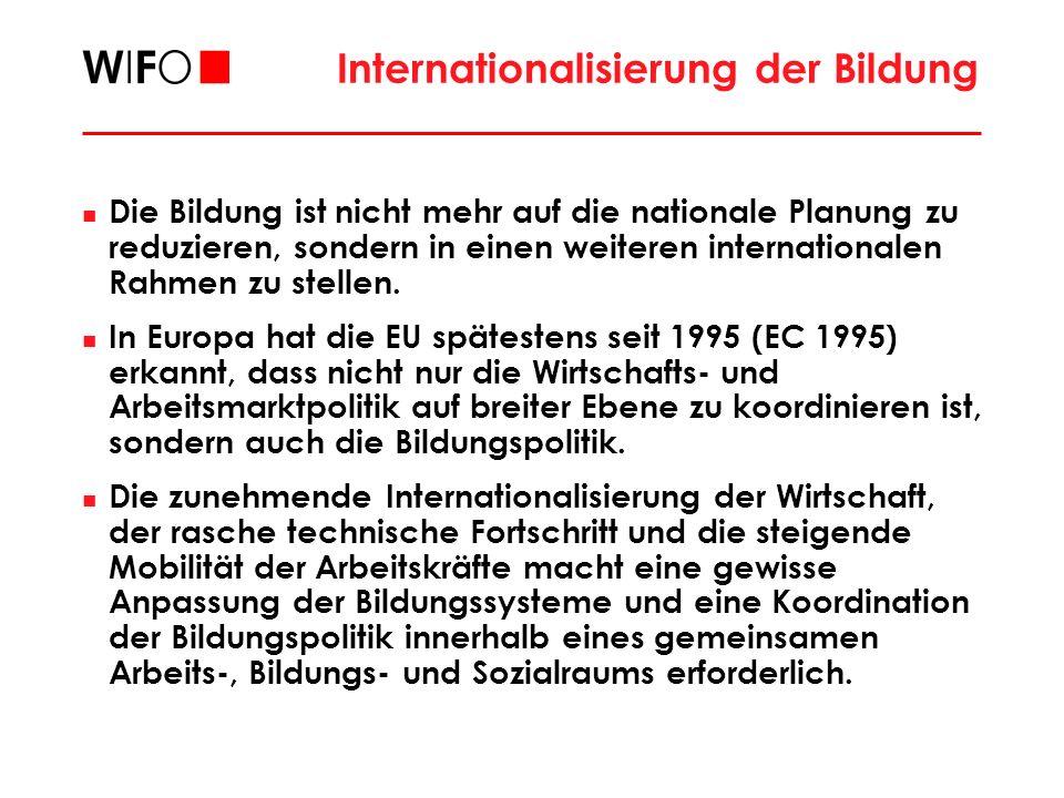 Internationalisierung der Bildung