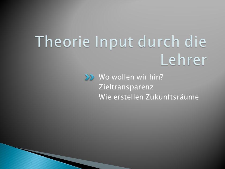 Theorie Input durch die Lehrer
