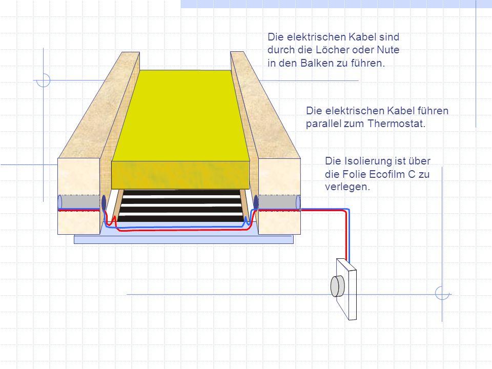 Die elektrischen Kabel sind durch die Löcher oder Nute in den Balken zu führen.