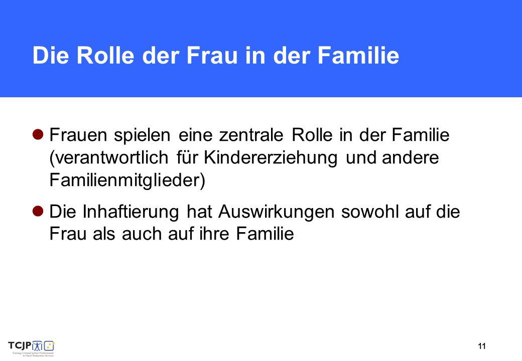 Die Rolle der Frau in der Familie