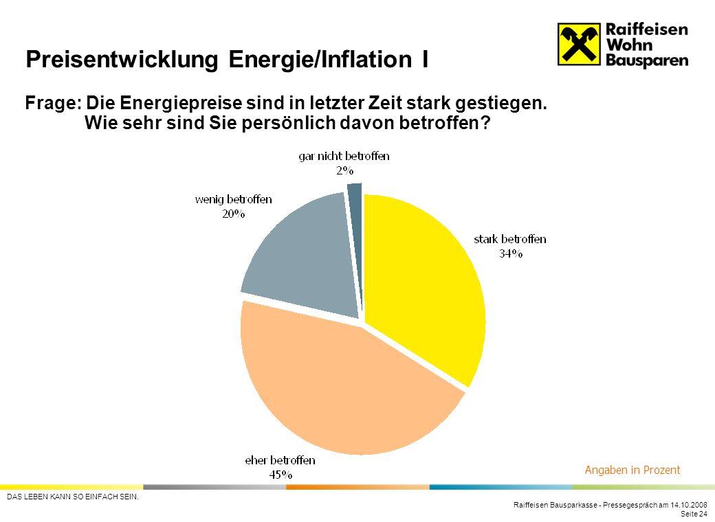 Preisentwicklung Energie/Inflation I