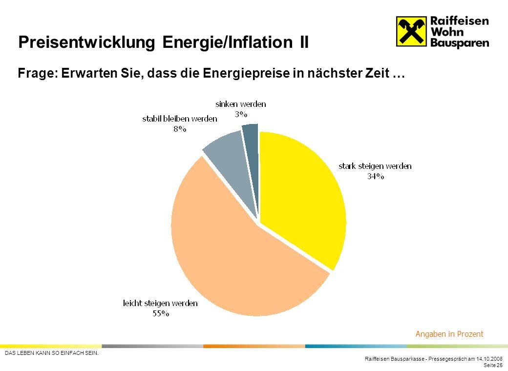 Preisentwicklung Energie/Inflation II