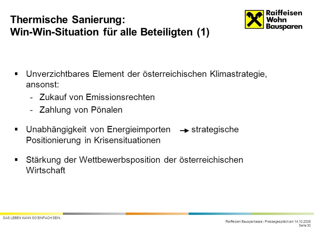Thermische Sanierung: Win-Win-Situation für alle Beteiligten (1)