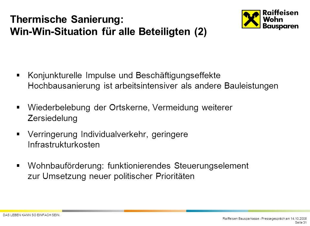Thermische Sanierung: Win-Win-Situation für alle Beteiligten (2)