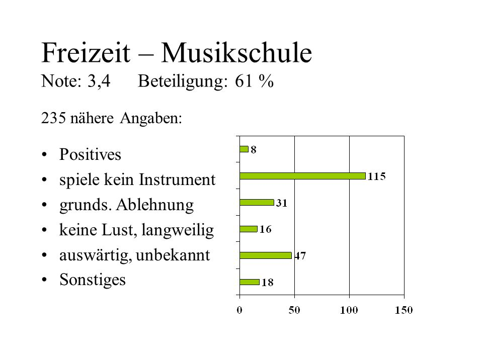 Freizeit – Musikschule Note: 3,4 Beteiligung: 61 %
