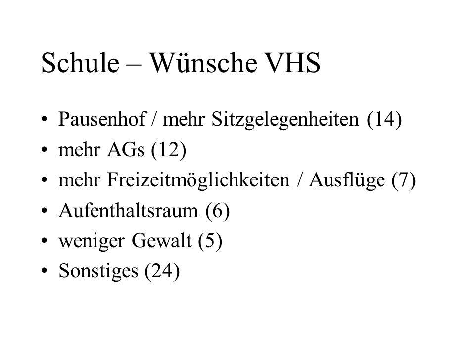 Schule – Wünsche VHS Pausenhof / mehr Sitzgelegenheiten (14)