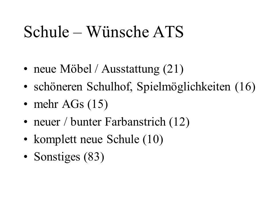 Schule – Wünsche ATS neue Möbel / Ausstattung (21)