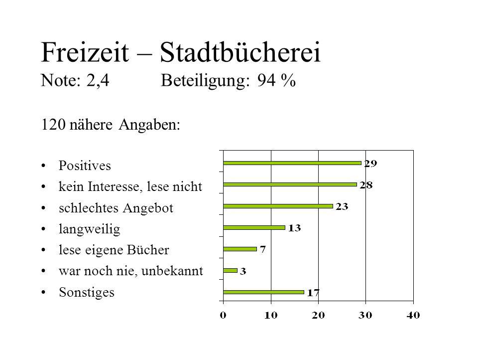 Freizeit – Stadtbücherei Note: 2,4 Beteiligung: 94 %