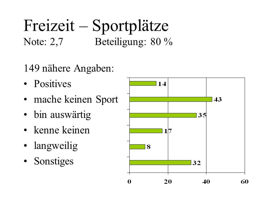 Freizeit – Sportplätze Note: 2,7 Beteiligung: 80 %