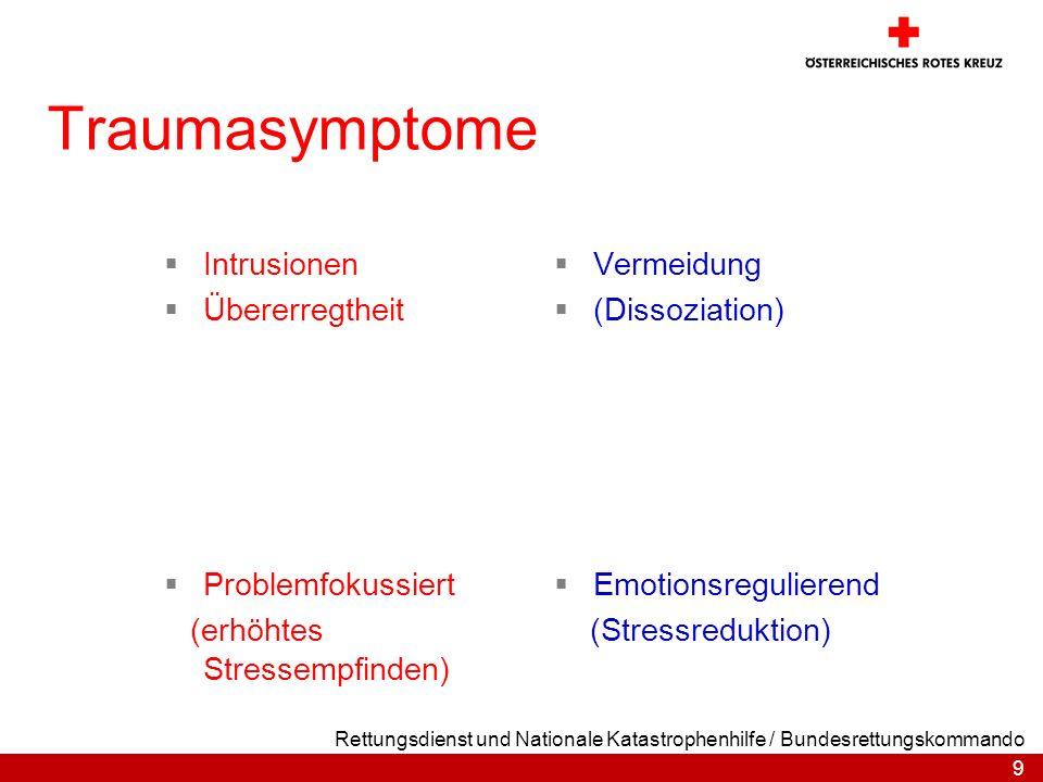 Traumasymptome Intrusionen Übererregtheit Problemfokussiert