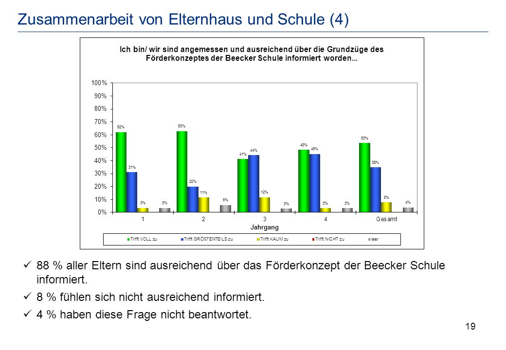 Zusammenarbeit von Elternhaus und Schule (4)