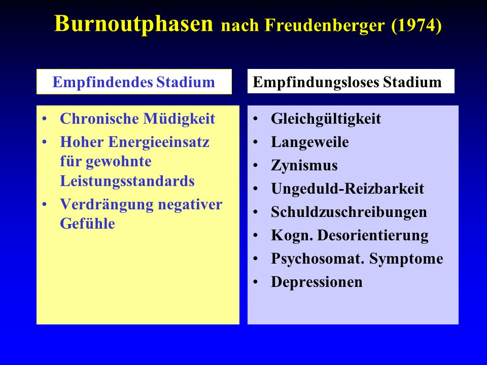Burnoutphasen nach Freudenberger (1974)