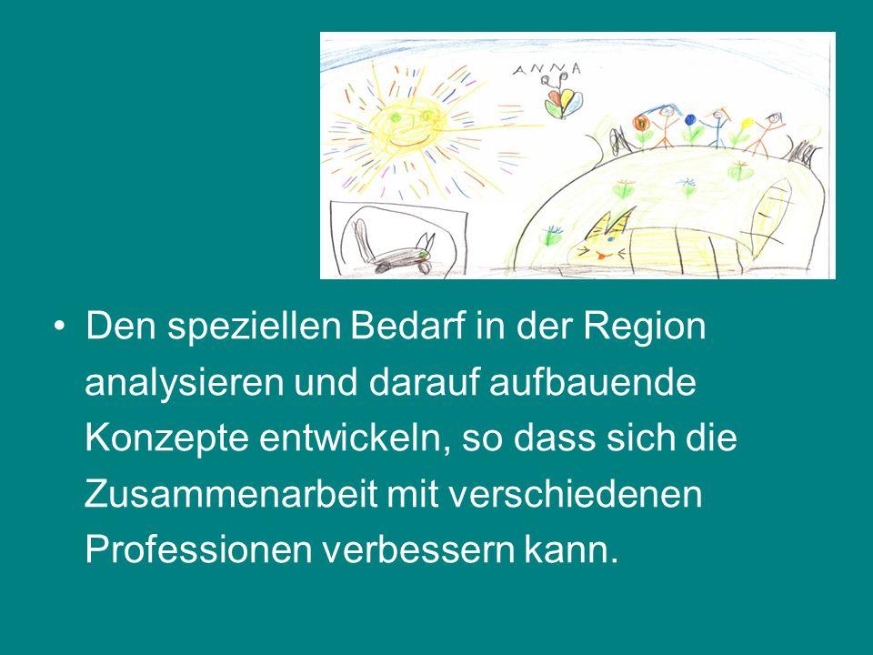 Den speziellen Bedarf in der Region