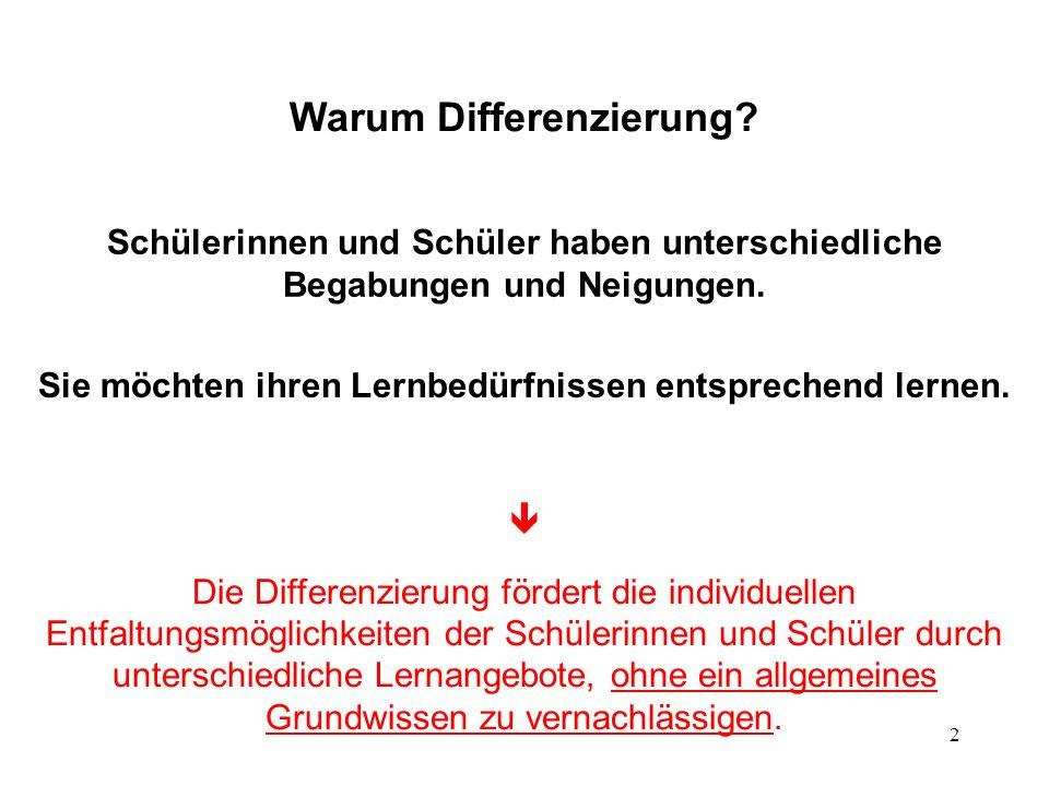 Warum Differenzierung
