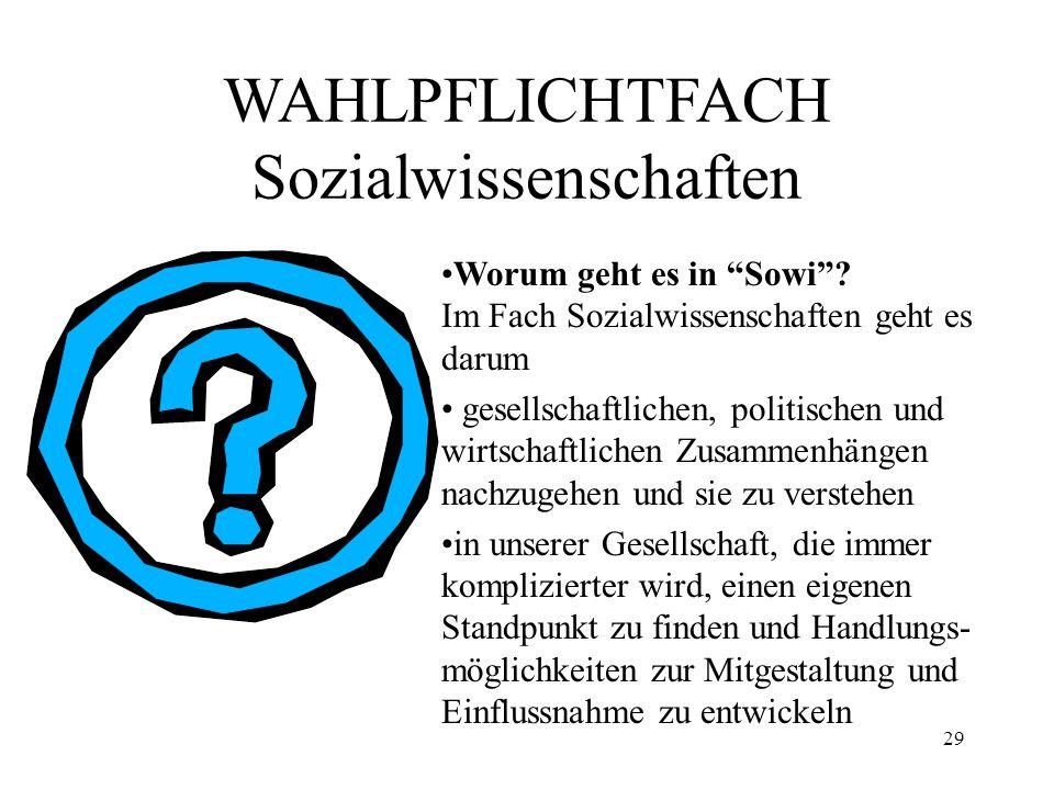WAHLPFLICHTFACH Sozialwissenschaften