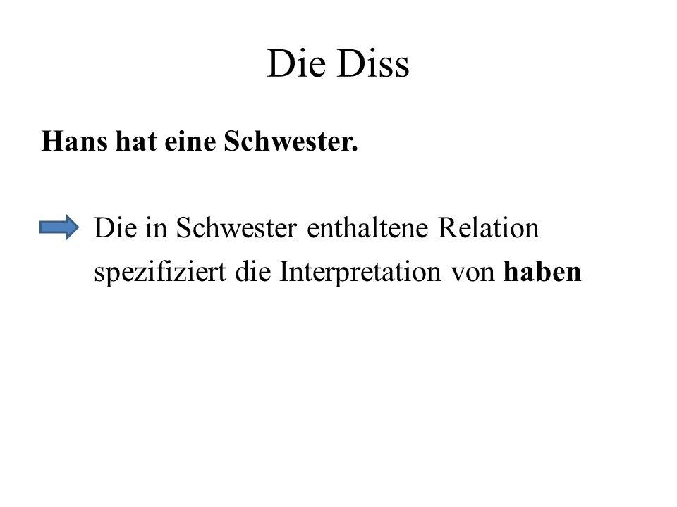 Die Diss Hans hat eine Schwester.