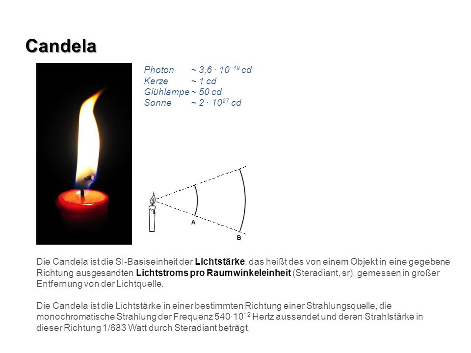 Candela Photon ~ 3,6 · 10−19 cd Kerze ~ 1 cd Glühlampe ~ 50 cd
