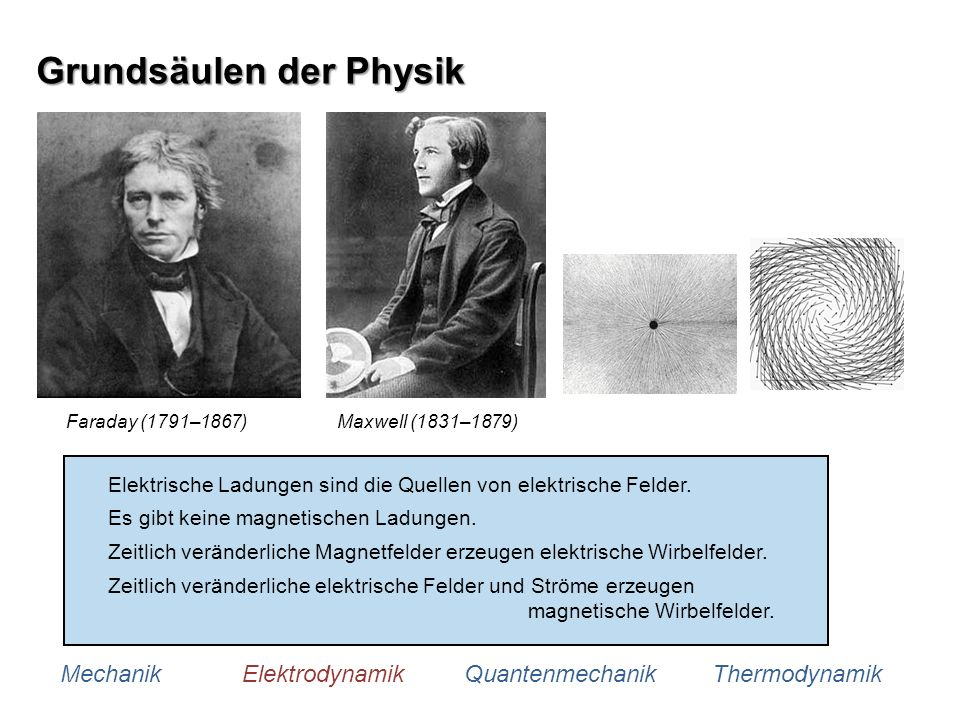 Grundsäulen der Physik