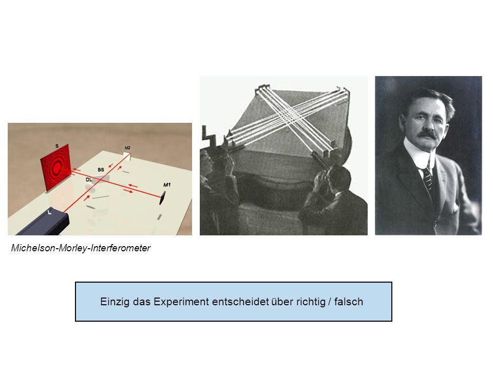 Einzig das Experiment entscheidet über richtig / falsch