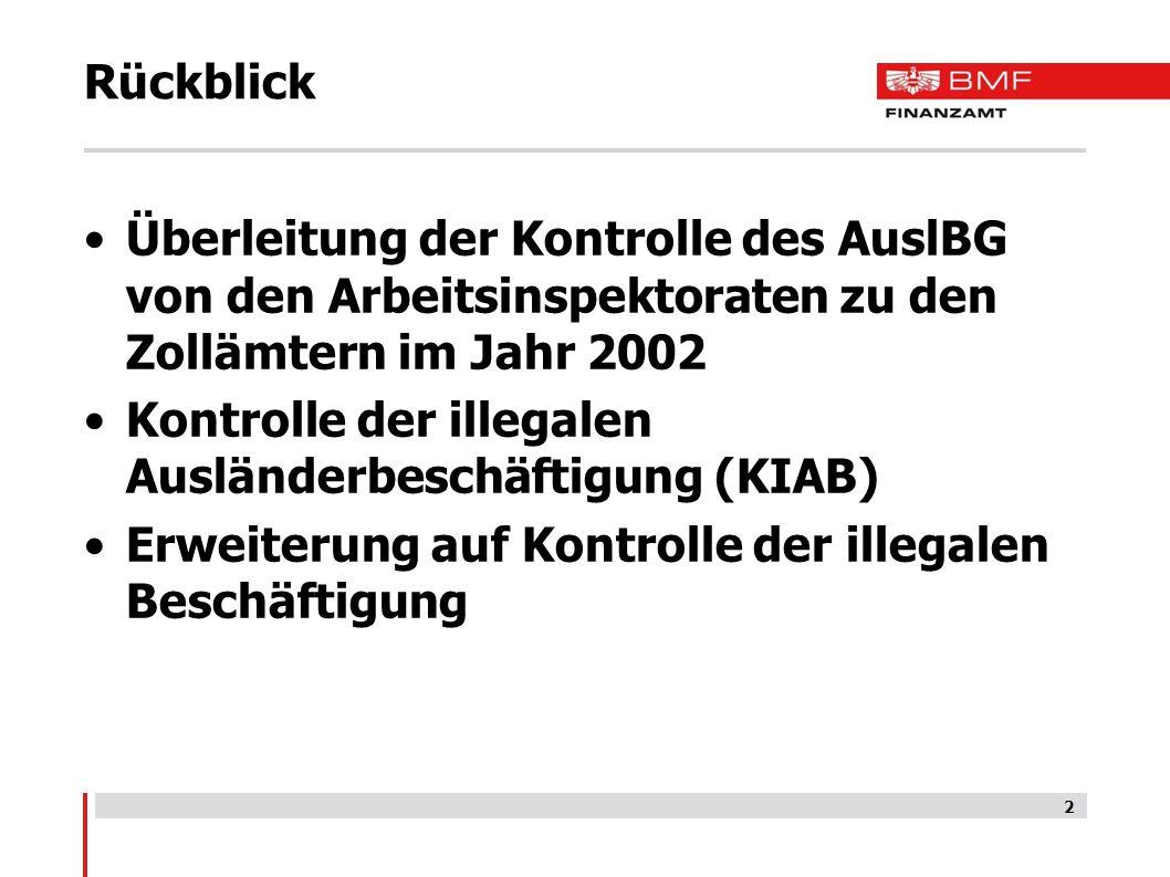 Rückblick Überleitung der Kontrolle des AuslBG von den Arbeitsinspektoraten zu den Zollämtern im Jahr 2002.
