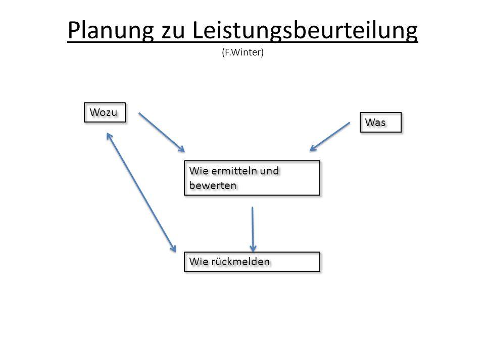 Planung zu Leistungsbeurteilung (F.Winter)