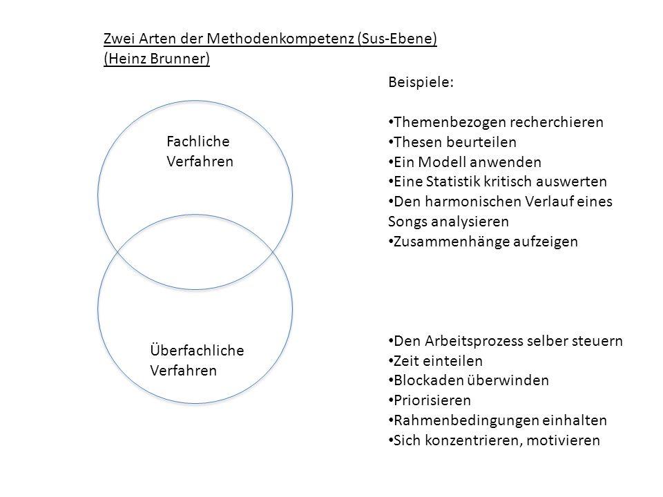 Zwei Arten der Methodenkompetenz (Sus-Ebene)