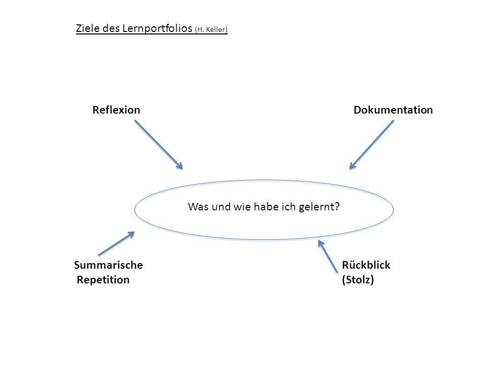 Ziele des Lernportfolios (H. Keller)