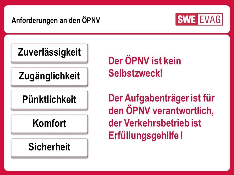 Anforderungen an den ÖPNV