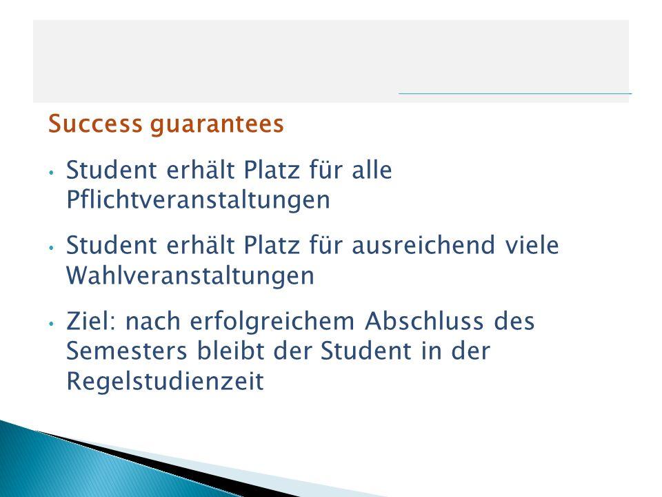 Success guaranteesStudent erhält Platz für alle Pflichtveranstaltungen. Student erhält Platz für ausreichend viele Wahlveranstaltungen.