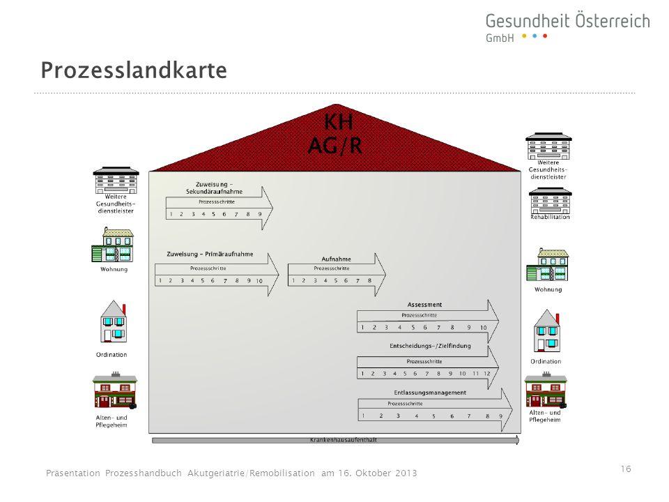 Prozesslandkarte 16 Präsentation Prozesshandbuch Akutgeriatrie/Remobilisation am 16. Oktober 2013
