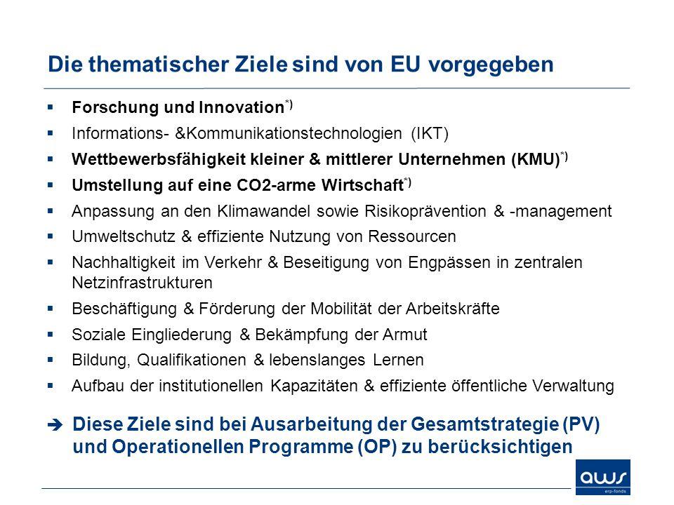 Die thematischer Ziele sind von EU vorgegeben