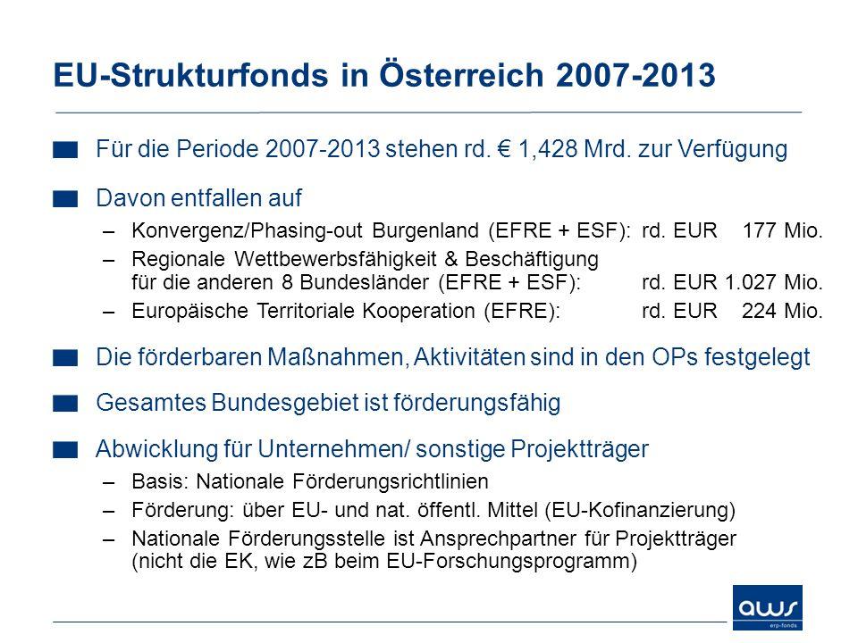 EU-Strukturfonds in Österreich 2007-2013