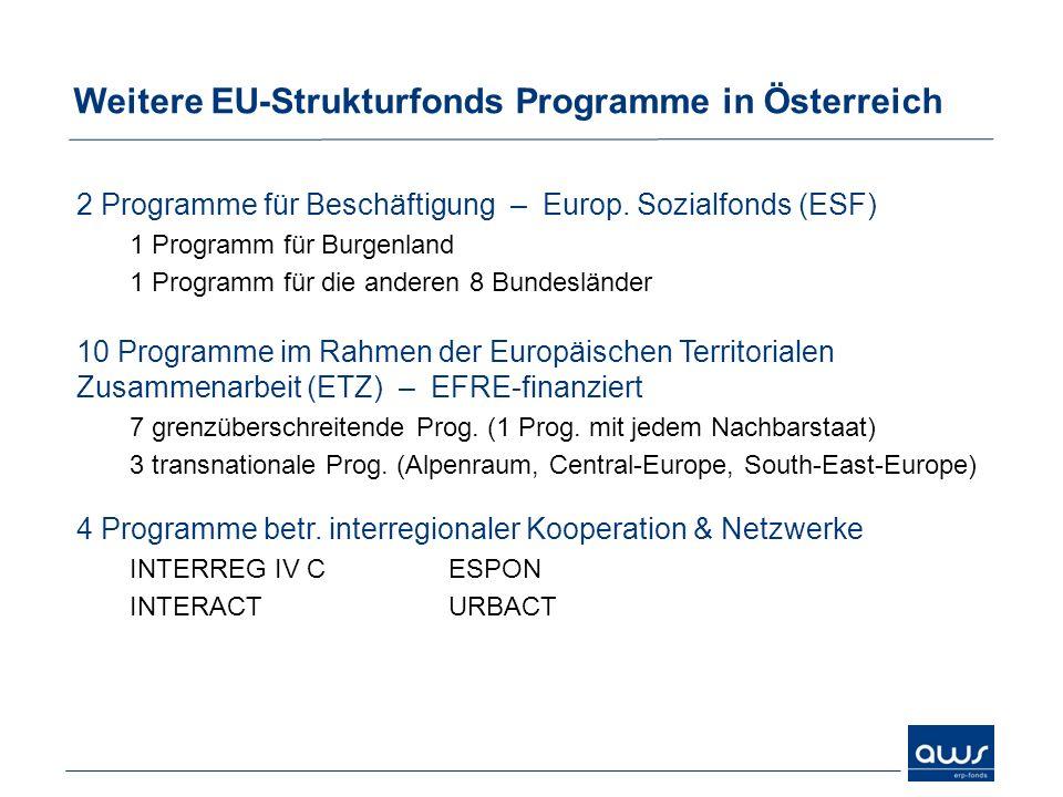 Weitere EU-Strukturfonds Programme in Österreich
