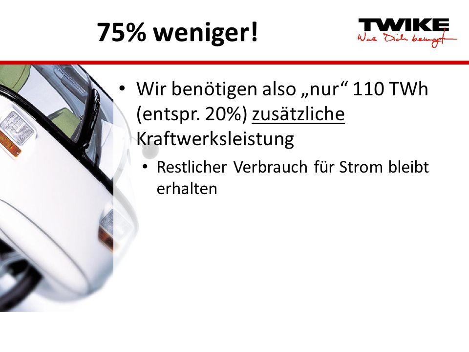 """75% weniger. Wir benötigen also """"nur 110 TWh (entspr."""