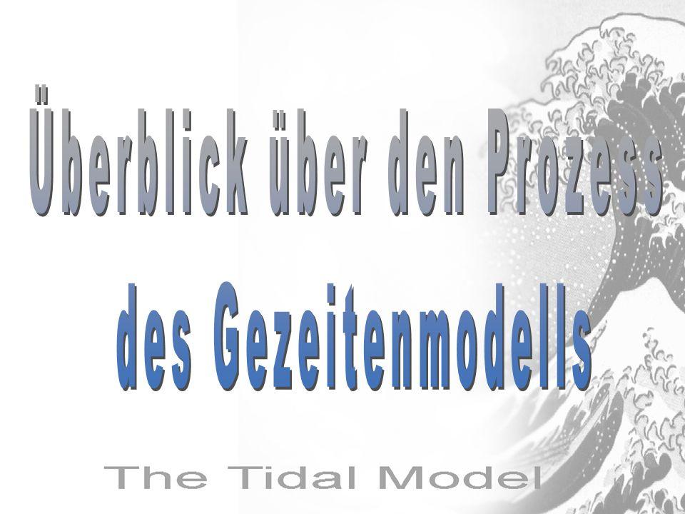 Überblick über den Prozess des Gezeitenmodells